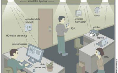 Li-Fi: la transmisión y recepción de datos por luz